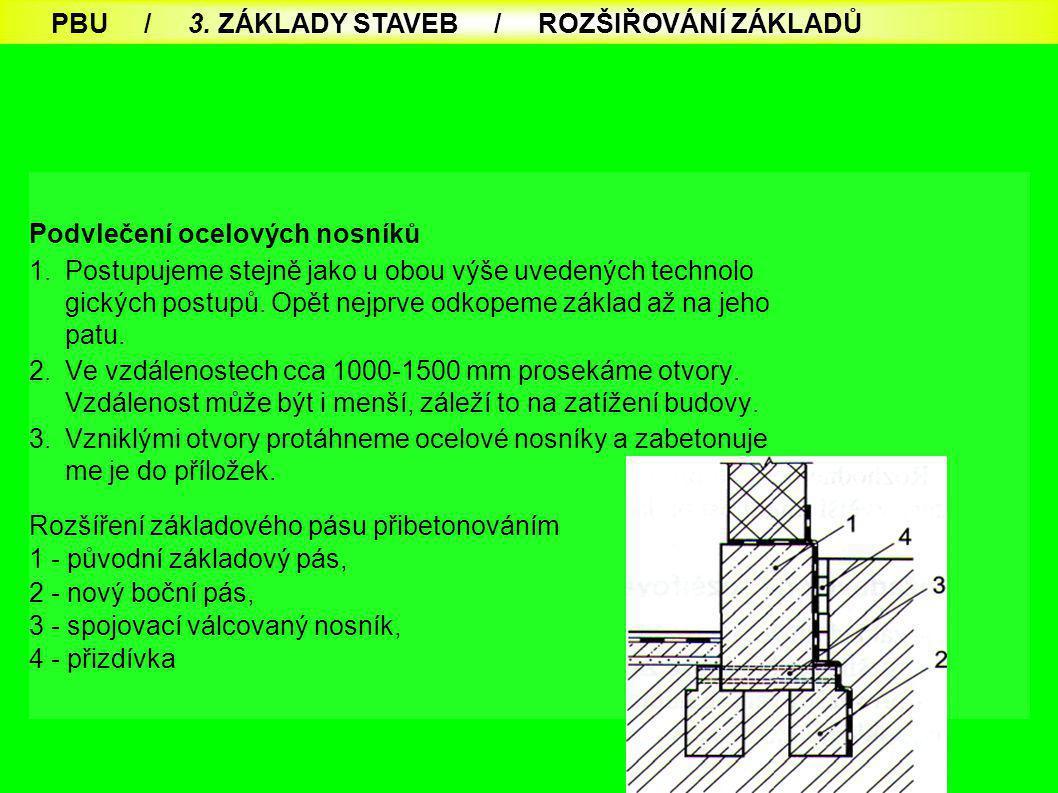 27 Podvlečení ocelových nosníků 1.Postupujeme stejně jako u obou výše uvedených technolo gických postupů.