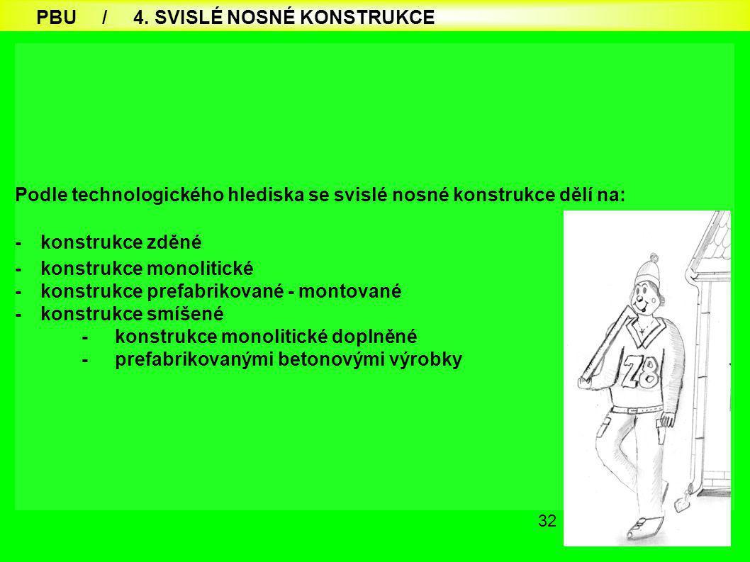32 Podle technologického hlediska se svislé nosné konstrukce dělí na: -konstrukce zděné -konstrukce monolitické -konstrukce prefabrikované - montované -konstrukce smíšené -konstrukce monolitické doplněné -prefabrikovanými betonovými výrobky PBU / 4.