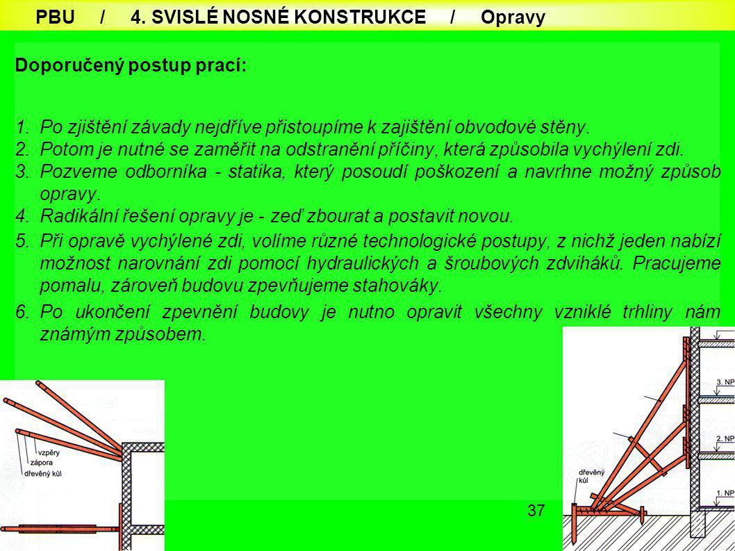 37 Doporučený postup prací: 1.Po zjištění závady nejdříve přistoupíme k zajištění obvodové stěny.