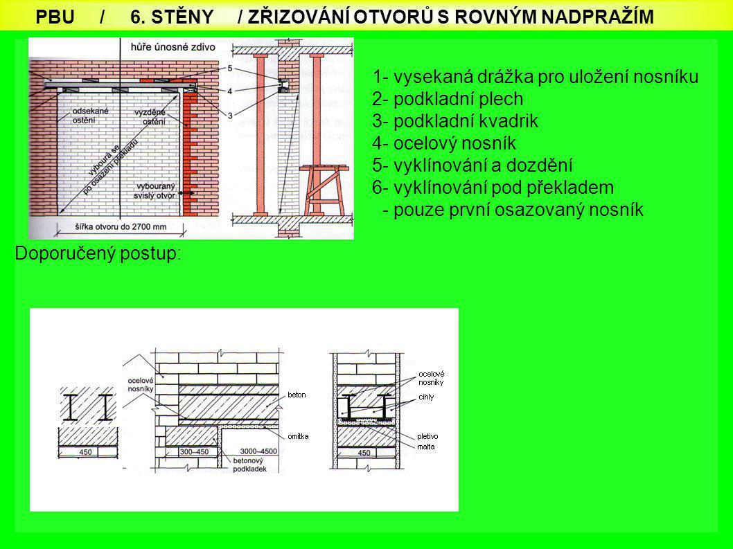 68 Doporučený postup: PBU / 6. STĚNY / ZŘIZOVÁNÍ OTVORŮ S ROVNÝM NADPRAŽÍM 1- vysekaná drážka pro uložení nosníku 2- podkladní plech 3- podkladní kvad