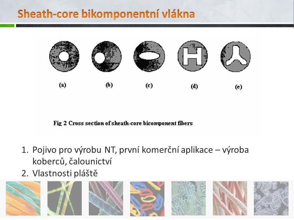 1.Pojivo pro výrobu NT, první komerční aplikace – výroba koberců, čalounictví 2.Vlastnosti pláště