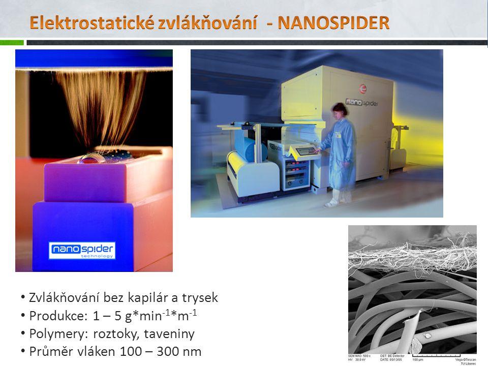 Zvlákňování bez kapilár a trysek Produkce: 1 – 5 g*min -1 *m -1 Polymery: roztoky, taveniny Průměr vláken 100 – 300 nm