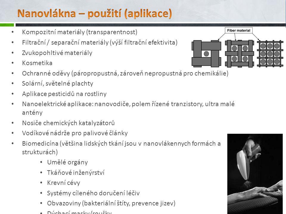Kompozitní materiály (transparentnost) Filtrační / separační materiály (výší filtrační efektivita) Zvukopohltivé materiály Kosmetika Ochranné oděvy (p