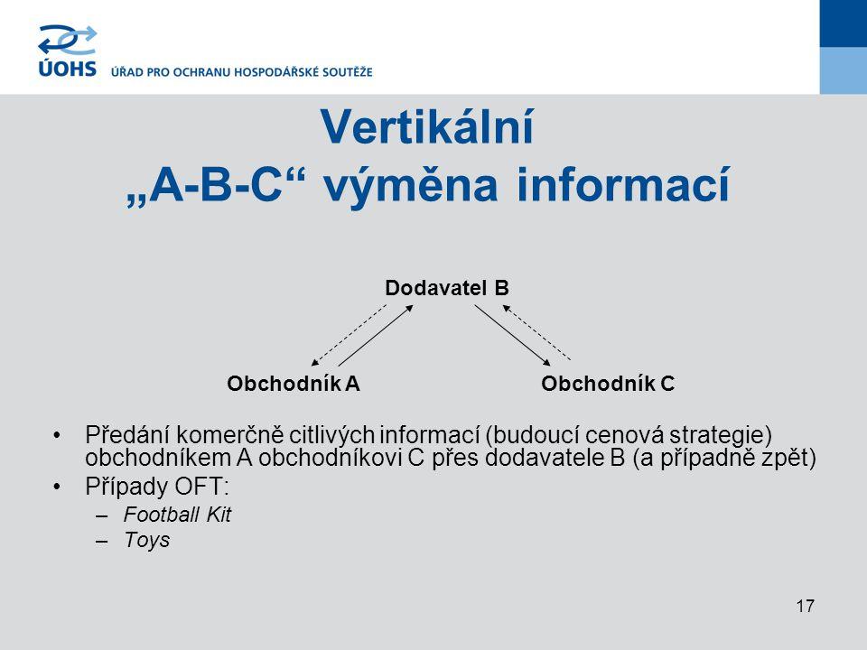 """17 Vertikální """"A-B-C"""" výměna informací Předání komerčně citlivých informací (budoucí cenová strategie) obchodníkem A obchodníkovi C přes dodavatele B"""