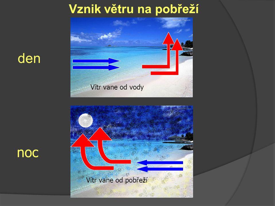 Vítr vane od vody Vítr vane od pobřeží Vznik větru na pobřeží noc den