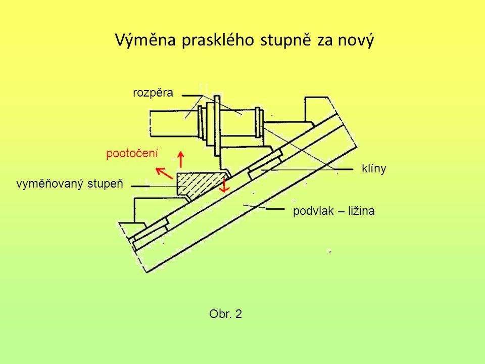 Výměna prasklého stupně za nový. rozpěra klíny podvlak – ližina vyměňovaný stupeň pootočení Obr. 2