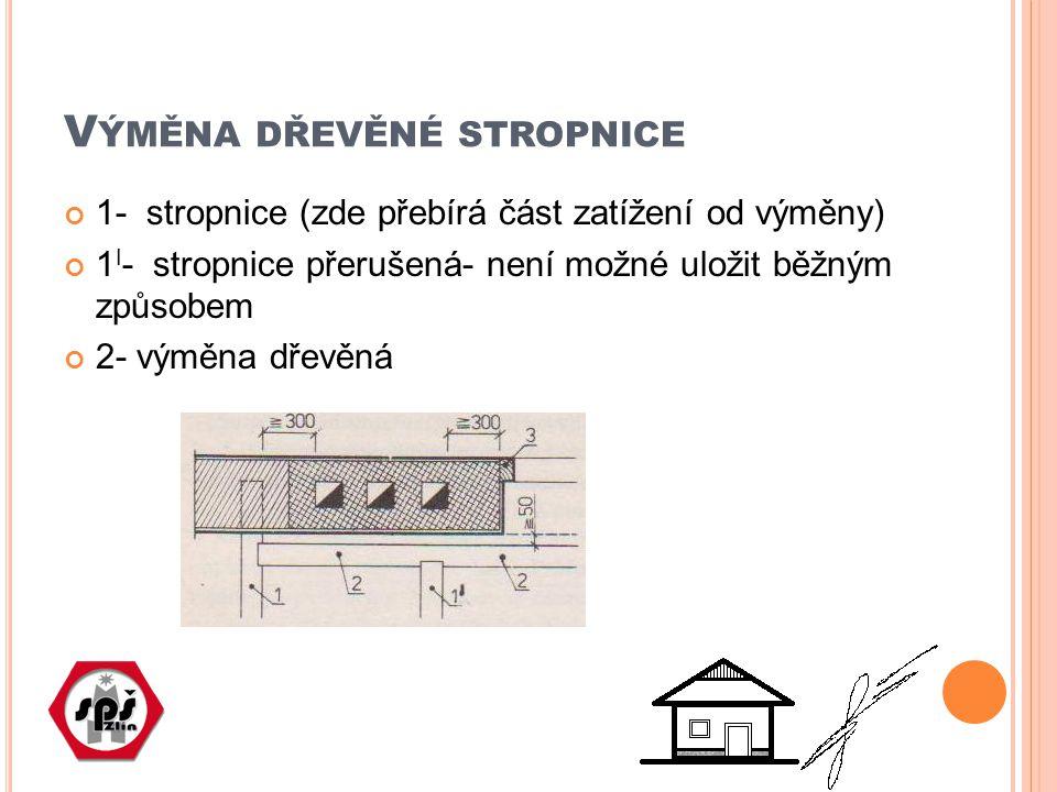 V ÝMĚNA DŘEVĚNÉ STROPNICE 1- stropnice (zde přebírá část zatížení od výměny) 1 I - stropnice přerušená- není možné uložit běžným způsobem 2- výměna dřevěná
