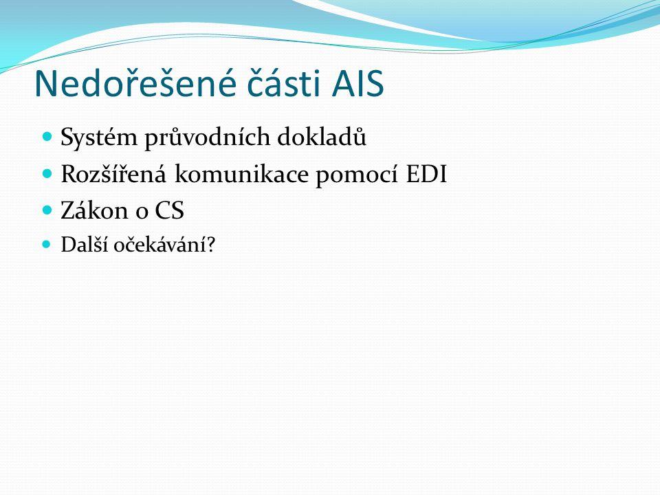 Nedořešené části AIS Systém průvodních dokladů Rozšířená komunikace pomocí EDI Zákon o CS Další očekávání
