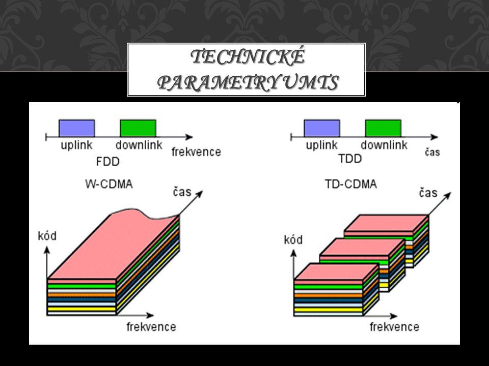 UMTS je rozděleno na pozemní část a družicovou část:  S-UMTS (Satellite UMTS) - Družicová pohyblivá služba  T-UMTS (Terrestrial UMTS) - Pohyblivá sl