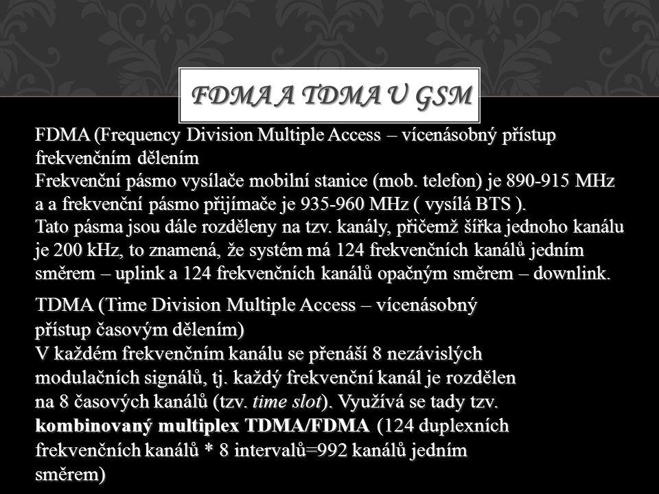FDMA A TDMA U GSM FDMA (Frequency Division Multiple Access – vícenásobný přístup frekvenčním dělením Frekvenční pásmo vysílače mobilní stanice (mob. t