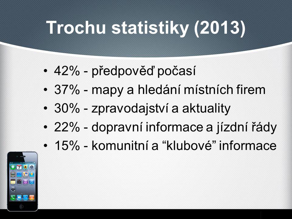 Trochu statistiky (2013) 42% - předpověď počasí 37% - mapy a hledání místních firem 30% - zpravodajství a aktuality 22% - dopravní informace a jízdní řády 15% - komunitní a klubové informace