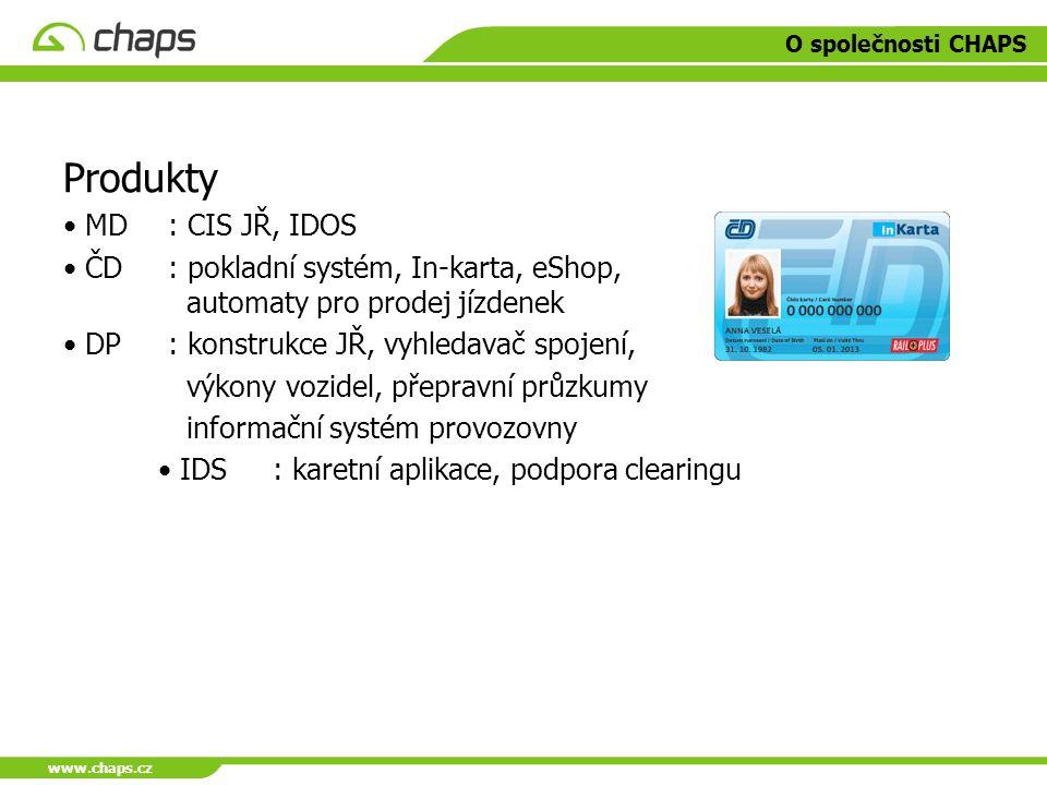 www.chaps.cz O společnosti CHAPS Produkty MD: CIS JŘ, IDOS ČD: pokladní systém, In-karta, eShop, automaty pro prodej jízdenek DP: konstrukce JŘ, vyhle