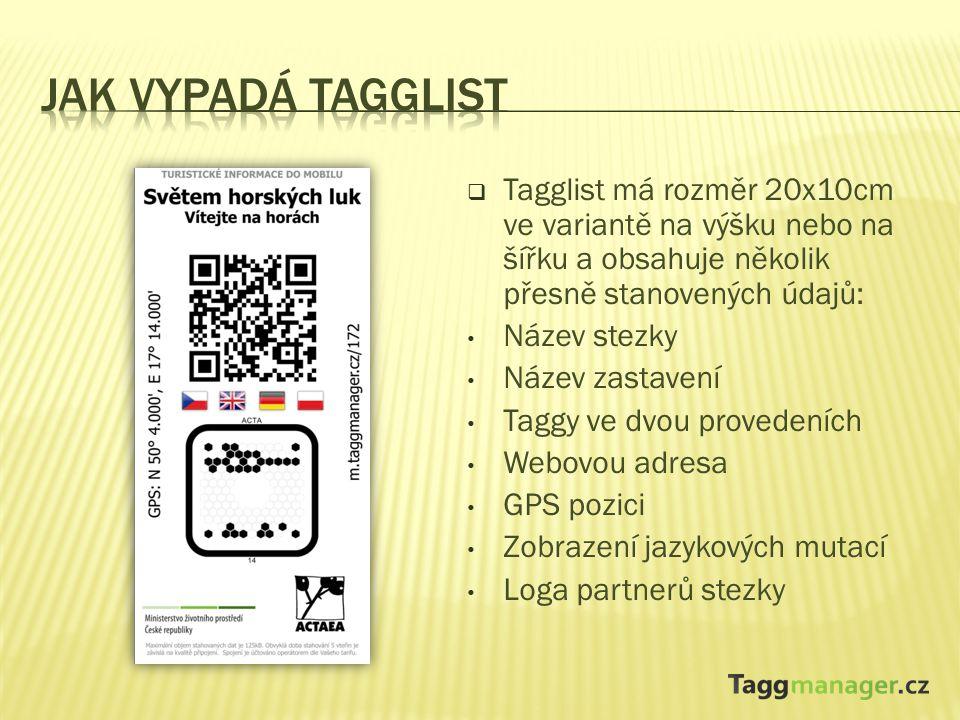  Tagglist má rozměr 20x10cm ve variantě na výšku nebo na šířku a obsahuje několik přesně stanovených údajů: Název stezky Název zastavení Taggy ve dvou provedeních Webovou adresa GPS pozici Zobrazení jazykových mutací Loga partnerů stezky