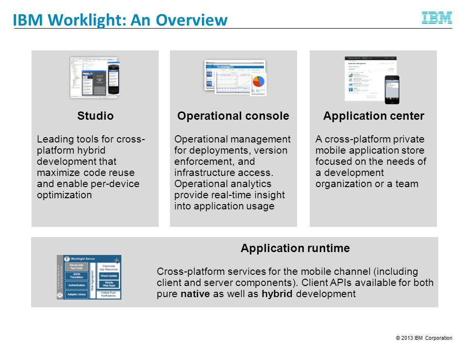 Application runtime Cross-platform services for the mobile channel (including client and server components).