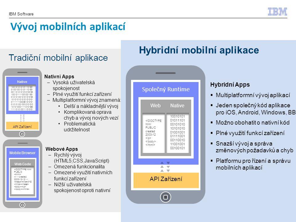 © 2013 IBM Corporation IBM Software Vývoj mobilních aplikací Native Application API Zařízení 1001010101011101001 0100100101011101001 0011010101010100100 1001011110010011001 0101010010101010100 1010101010101010101 0111111000001010101 0101010010010101010 1010100011110101000 1111010100111010101 Mobile Browser Web Code <!DOCTYPE html PUBLIC <.