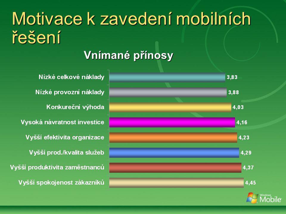 Vnímané přínosy Motivace k zavedení mobilních řešení