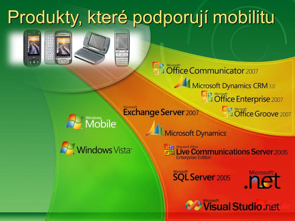 Produkty, které podporují mobilitu