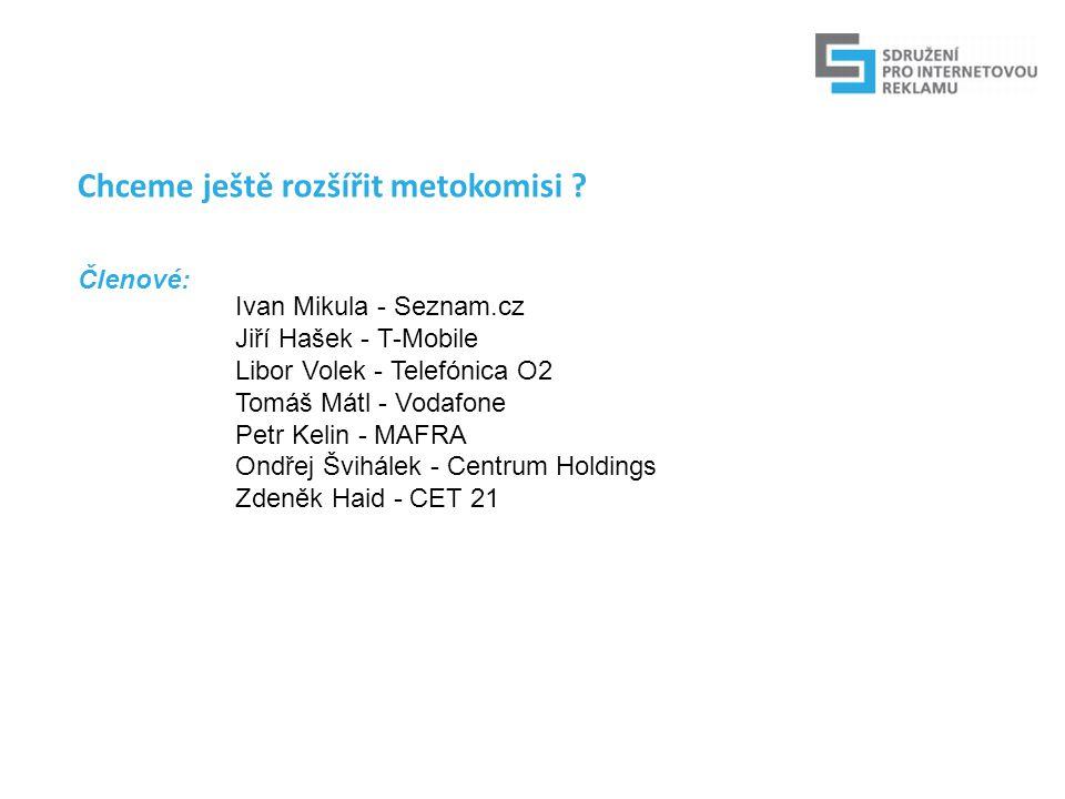 Děkuji za pozornost Ivan Mikula Project manager senior Seznam.cz, a.s.