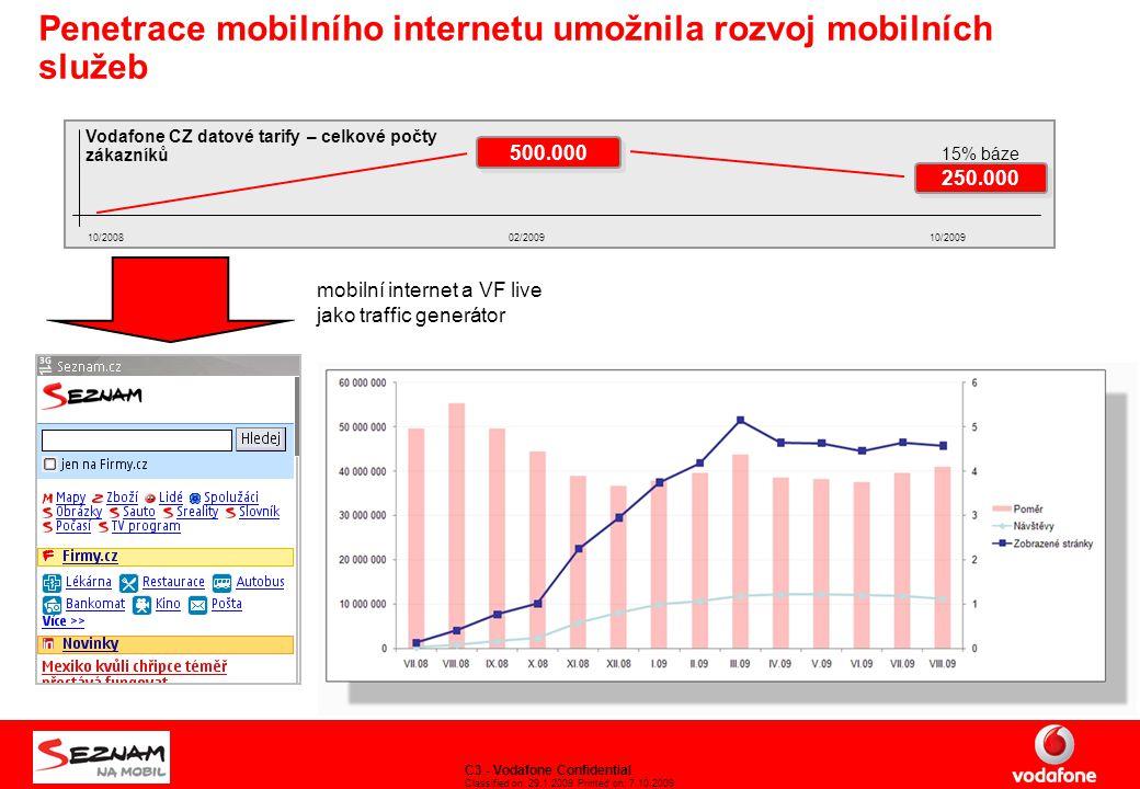 C3 - Vodafone Confidential Classified on: 29.1.2009 Printed on: 7.10.2009 Penetrace mobilního internetu umožnila rozvoj mobilních služeb 500.000 250.000 Vodafone CZ datové tarify – celkové počty zákazníků 10/200802/200910/2009 15% báze mobilní internet a VF live jako traffic generátor