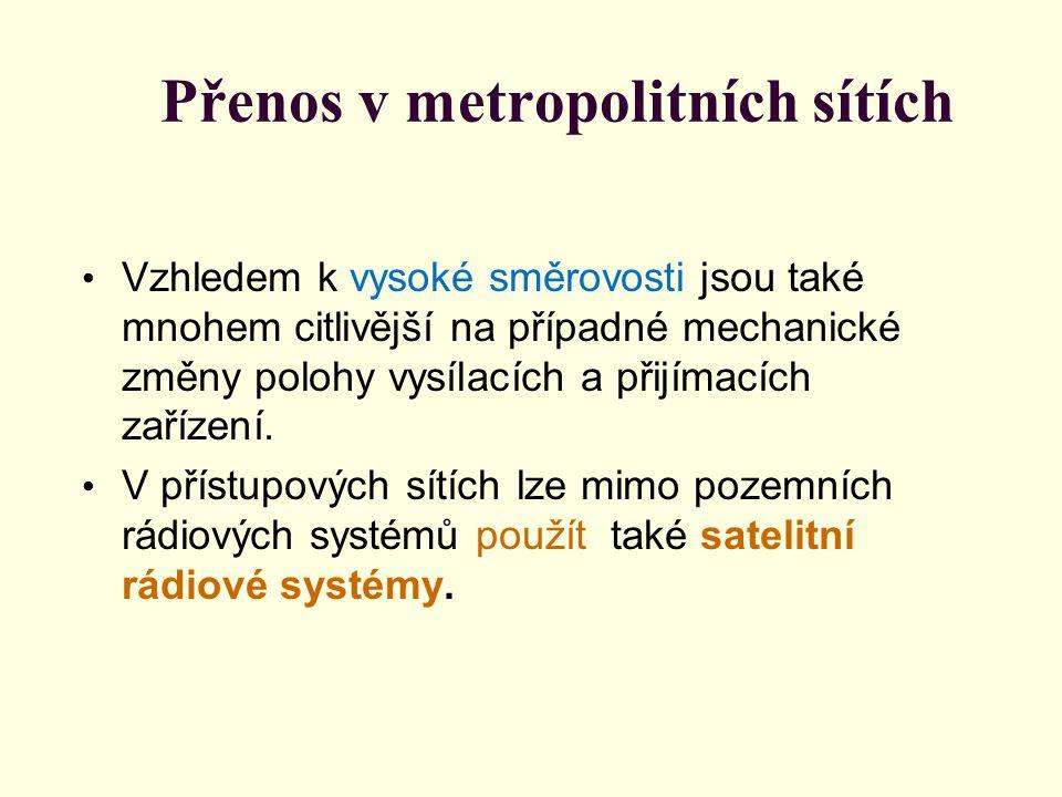 Přenos v metropolitních sítích Velice častou technologií je systém známý pod zkratkou VSAT (Very Small Aperture Terminal).