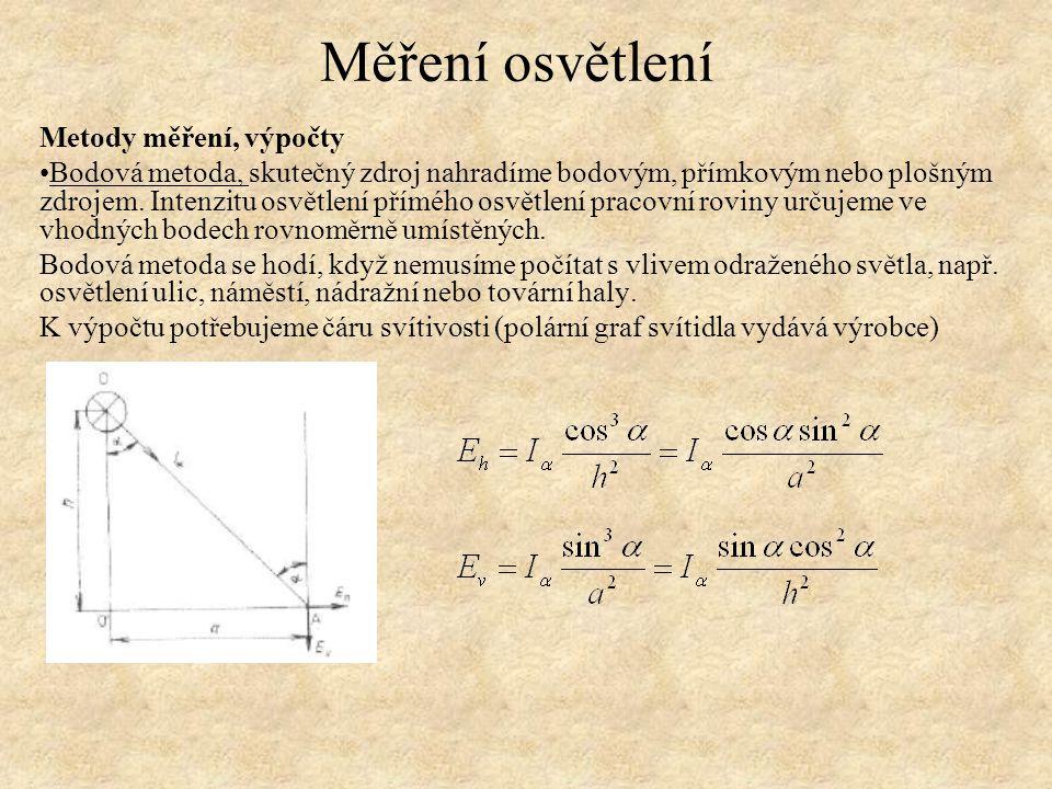 Metody měření, výpočty Bodová metoda, skutečný zdroj nahradíme bodovým, přímkovým nebo plošným zdrojem. Intenzitu osvětlení přímého osvětlení pracovní