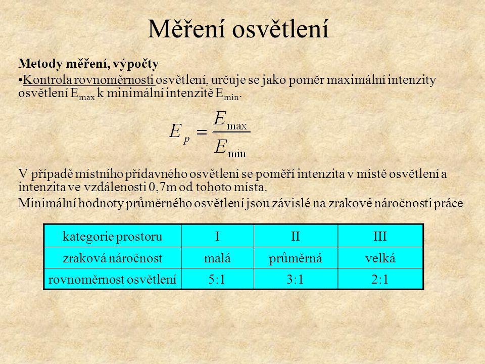 Metody měření, výpočty Kontrola rovnoměrnosti osvětlení, určuje se jako poměr maximální intenzity osvětlení E max k minimální intenzitě E min. V přípa