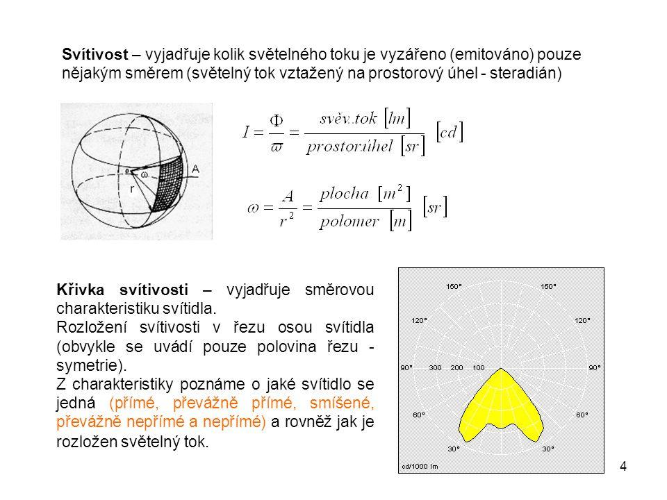 4 Svítivost – vyjadřuje kolik světelného toku je vyzářeno (emitováno) pouze nějakým směrem (světelný tok vztažený na prostorový úhel - steradián) Křiv