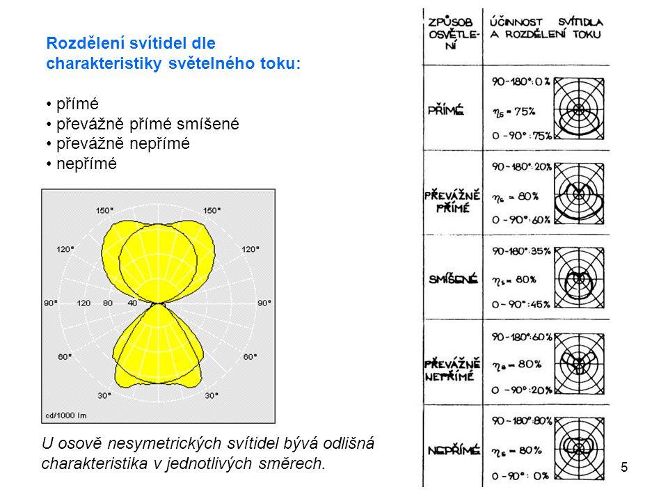 5 Rozdělení svítidel dle charakteristiky světelného toku: přímé převážně přímé smíšené převážně nepřímé nepřímé U osově nesymetrických svítidel bývá o