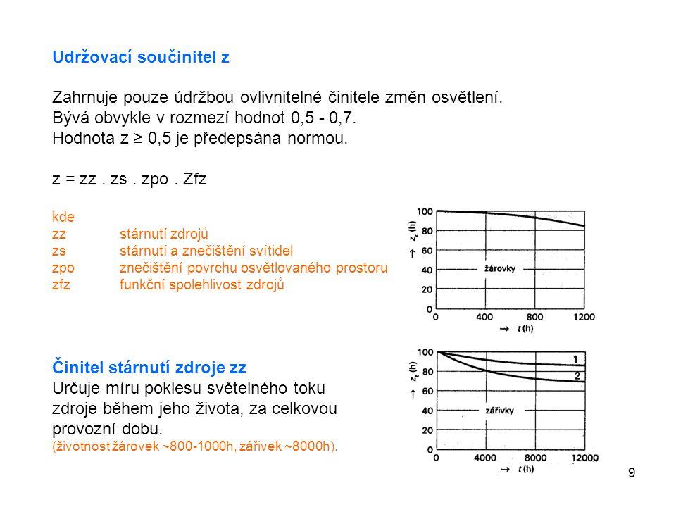 9 Udržovací součinitel z Zahrnuje pouze údržbou ovlivnitelné činitele změn osvětlení. Bývá obvykle v rozmezí hodnot 0,5 - 0,7. Hodnota z ≥ 0,5 je před
