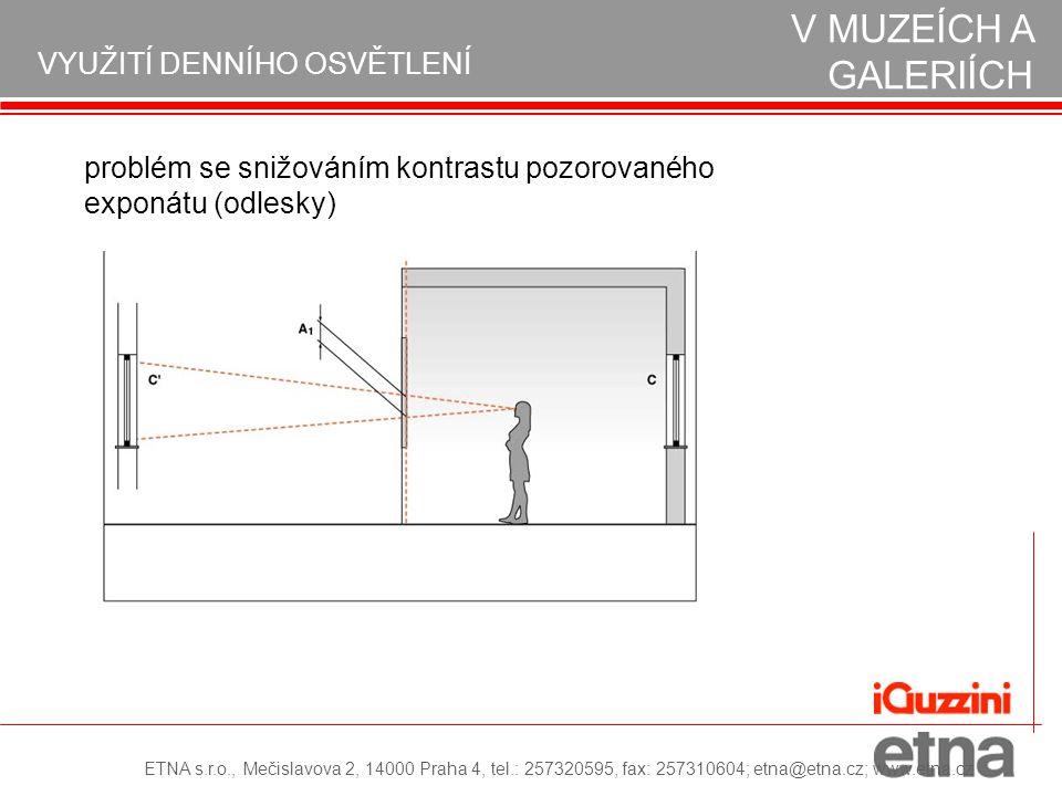 problém se snižováním kontrastu pozorovaného exponátu (odlesky) NÁVRH OSVĚTLENÍ V MUZEÍCH A GALERIÍCH VYUŽITÍ DENNÍHO OSVĚTLENÍ ETNA s.r.o., Mečislavo