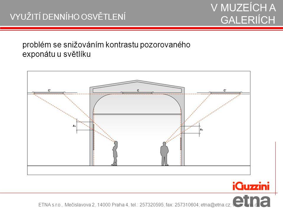 problém se snižováním kontrastu pozorovaného exponátu u světlíku ETNA s.r.o., Mečislavova 2, 14000 Praha 4, tel.: 257320595, fax: 257310604; etna@etna