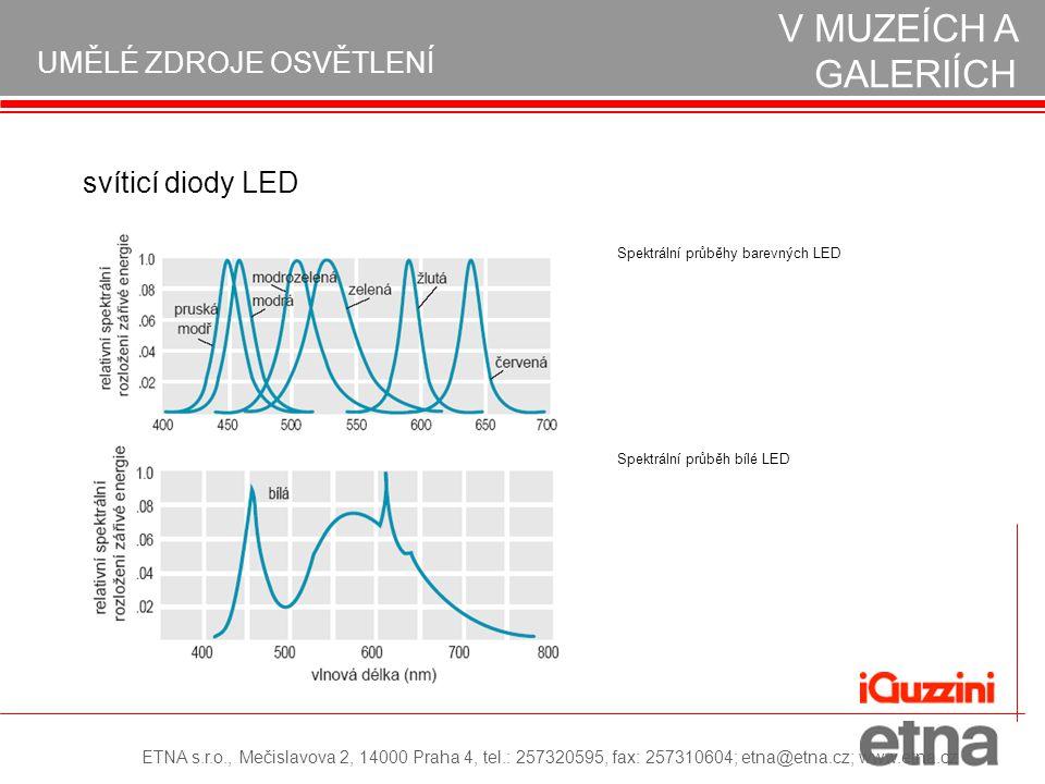 Spektrální průběhy barevných LED Spektrální průběh bílé LED svíticí diody LED NÁVRH OSVĚTLENÍ V MUZEÍCH A GALERIÍCH UMĚLÉ ZDROJE OSVĚTLENÍ ETNA s.r.o.