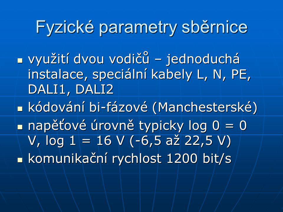 Fyzické parametry sběrnice využití dvou vodičů – jednoduchá instalace, speciální kabely L, N, PE, DALI1, DALI2 využití dvou vodičů – jednoduchá instalace, speciální kabely L, N, PE, DALI1, DALI2 kódování bi-fázové (Manchesterské) kódování bi-fázové (Manchesterské) napěťové úrovně typicky log 0 = 0 V, log 1 = 16 V (-6,5 až 22,5 V) napěťové úrovně typicky log 0 = 0 V, log 1 = 16 V (-6,5 až 22,5 V) komunikační rychlost 1200 bit/s komunikační rychlost 1200 bit/s