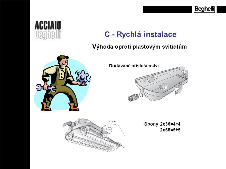Rychlá instalace Vložení trubicPřístup ke svorkovnici Připojení koncového čelaInstalace na lištu