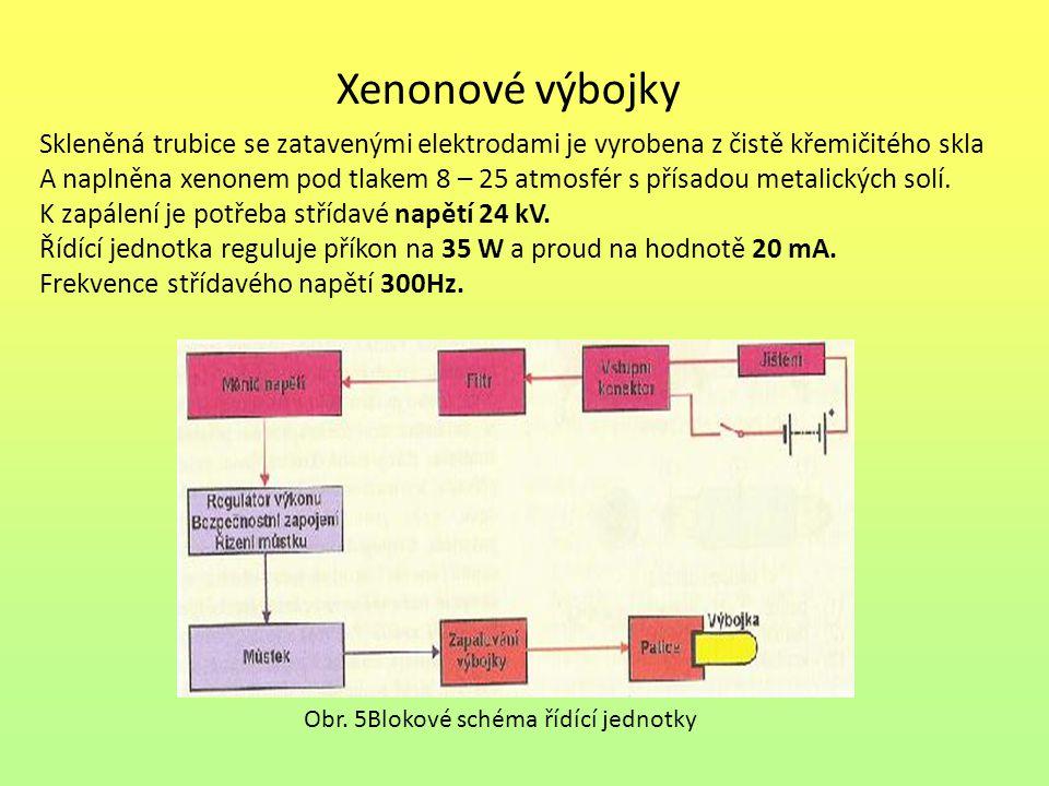 Xenonové výbojky Skleněná trubice se zatavenými elektrodami je vyrobena z čistě křemičitého skla A naplněna xenonem pod tlakem 8 – 25 atmosfér s přísadou metalických solí.