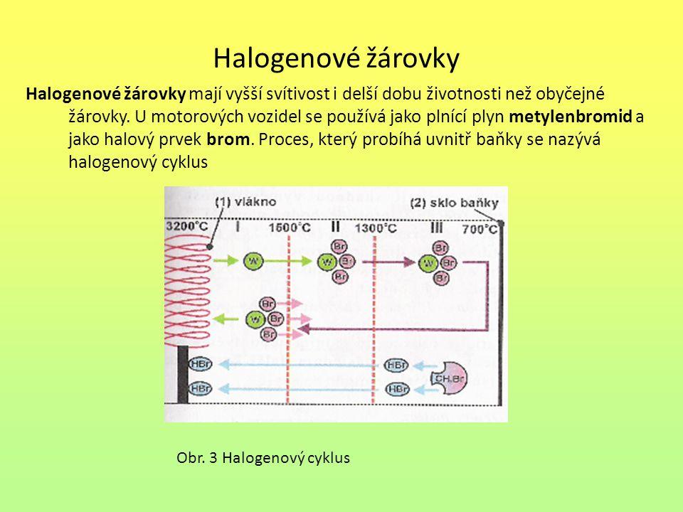 Halogenové žárovky Halogenové žárovky mají vyšší svítivost i delší dobu životnosti než obyčejné žárovky. U motorových vozidel se používá jako plnící p