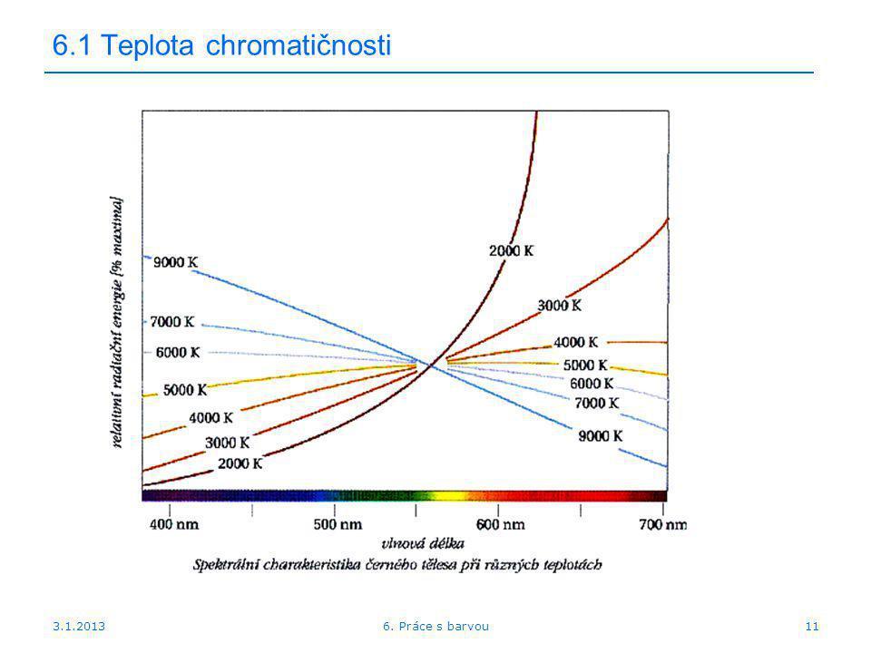 3.1.2013 6.1 Teplota chromatičnosti 116. Práce s barvou