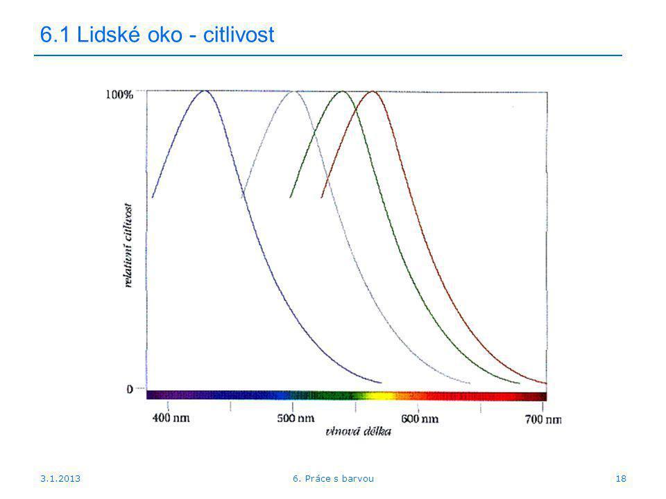 3.1.2013 6.1 Lidské oko - citlivost 186. Práce s barvou