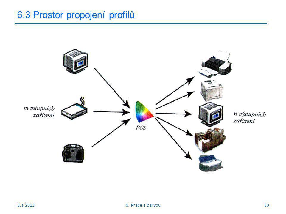 3.1.2013 6.3 Prostor propojení profilů 506. Práce s barvou