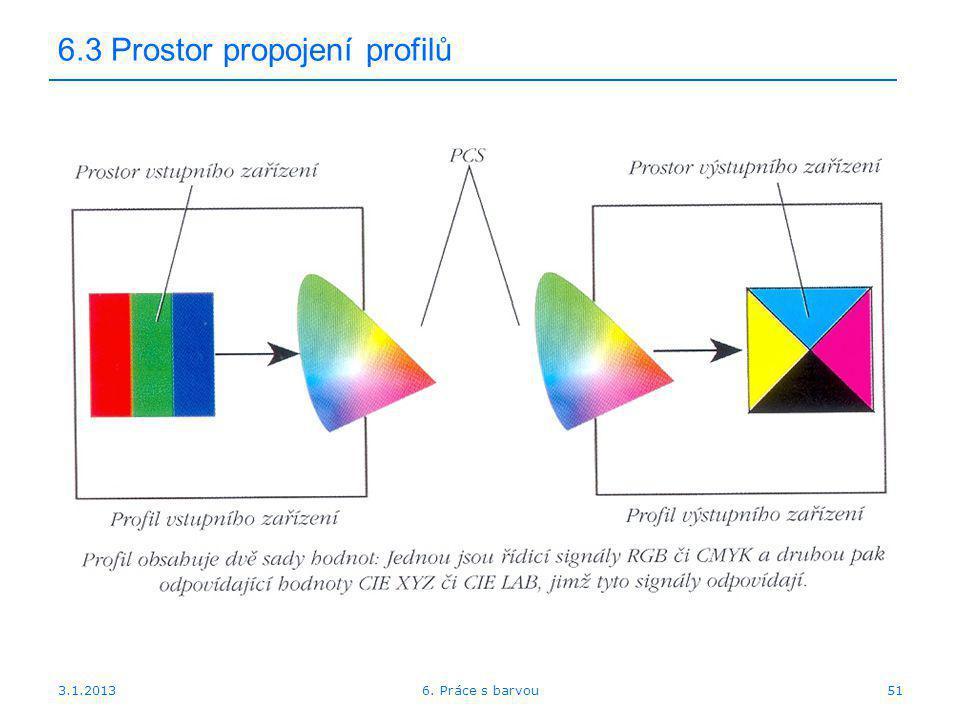 3.1.2013 6.3 Prostor propojení profilů 516. Práce s barvou