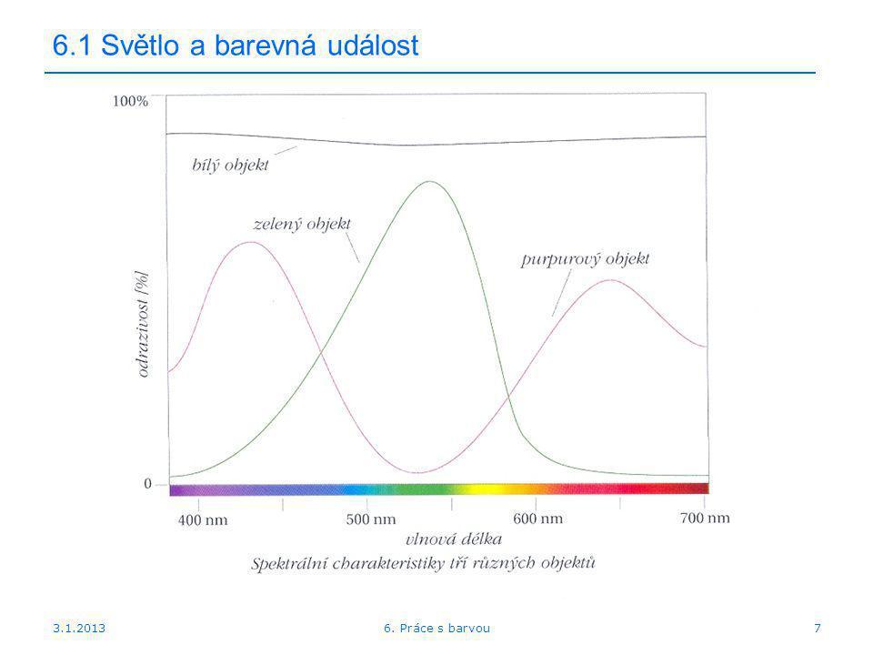 3.1.2013 6.1 Zdroje světla Pojmem zdroj světla označujeme jakýkoliv předmět vyzařující velká množství fotonů, jejichž vlnové délky odpovídají viditelné části spektra.