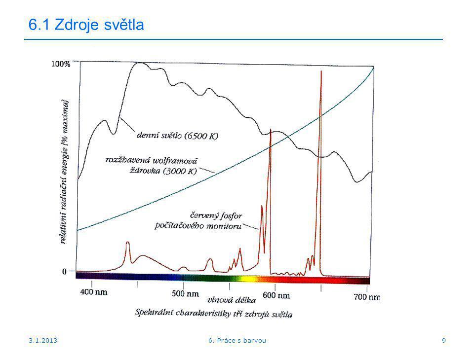 3.1.2013 6.1 Zdroje světla Typy zdrojů světla Černé těleso - vyzařují fotony vznikající pouze snižováním tepelné energie atomů - typickým příkladem jsou žárovky či hvězdy Denní světlo - je výsledkem záření nejznámějšího černého tělesa, kterým je Slunce, a následného filtrování atmosférou Elektrické výbojové lampy (výbojky) - jsou tvořeny uzavřenou trubicí obsahující plyn Počítačové monitory - jsou zdrojem světla, neboť emitují fotony 106.