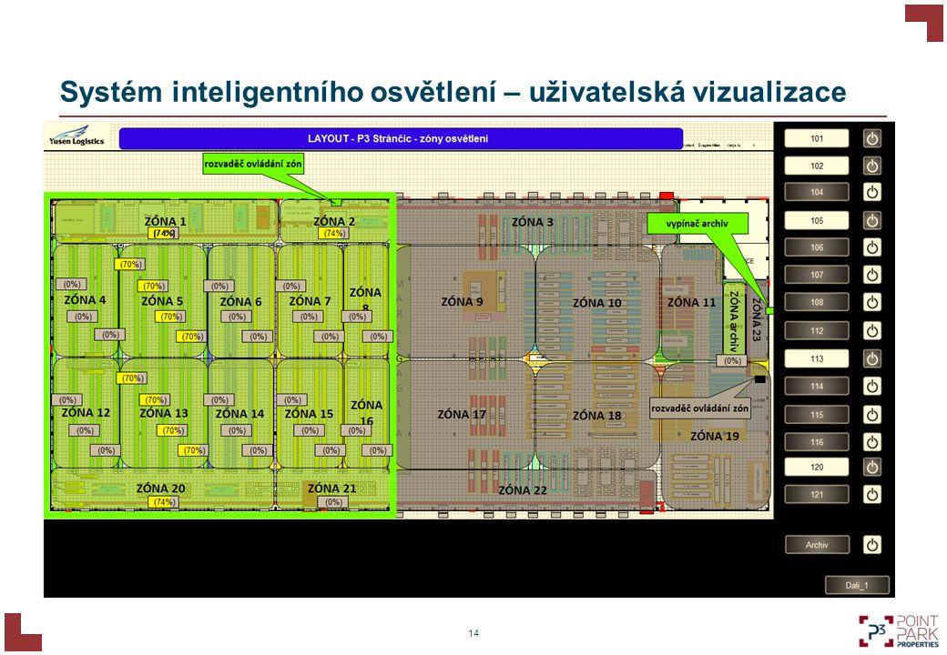 Systém inteligentního osvětlení – uživatelská vizualizace 14