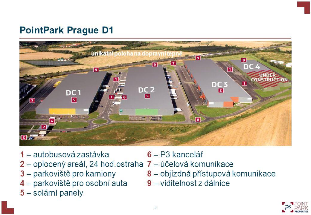 PointPark Prague D1 2 1 – autobusová zastávka 2 – oplocený areál, 24 hod.ostraha 3 – parkoviště pro kamiony 4 – parkoviště pro osobní auta 5 – solární