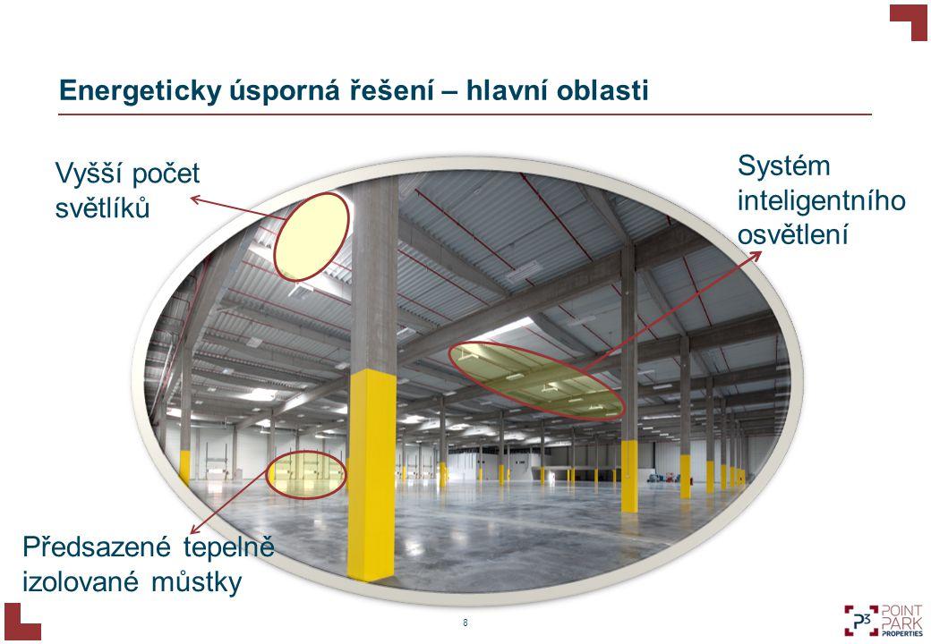 Energeticky úsporná řešení – hlavní oblasti 8 Systém inteligentního osvětlení Předsazené tepelně izolované můstky Vyšší počet světlíků