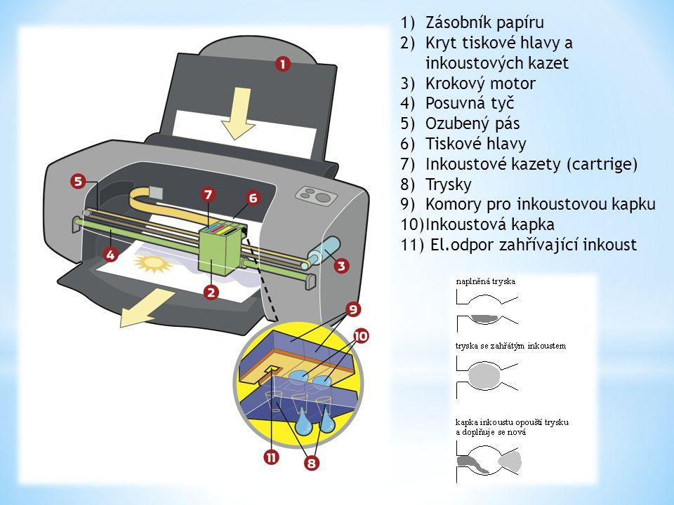 1)Zásobník papíru 2)Kryt tiskové hlavy a inkoustových kazet 3)Krokový motor 4)Posuvná tyč 5)Ozubený pás 6)Tiskové hlavy 7)Inkoustové kazety (cartrige)