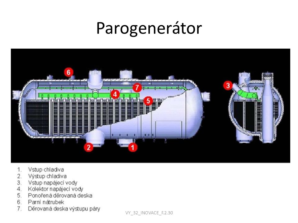 Parogenerátor VY_32_INOVACE_F.2.30