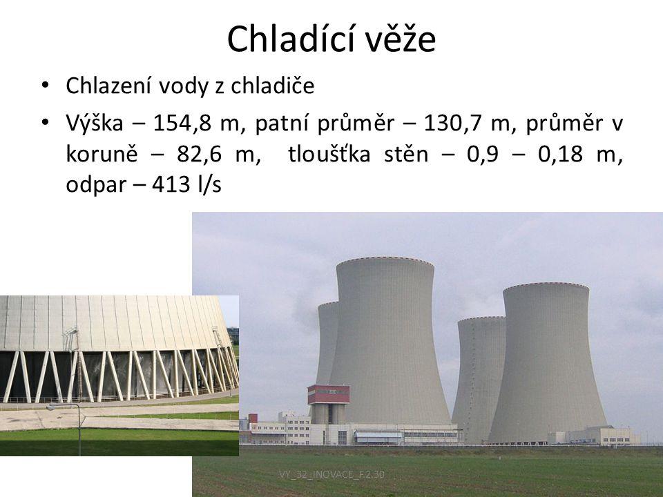 Chladící věže Chlazení vody z chladiče Výška – 154,8 m, patní průměr – 130,7 m, průměr v koruně – 82,6 m, tloušťka stěn – 0,9 – 0,18 m, odpar – 413 l/