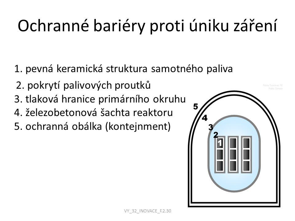 Ochranné bariéry proti úniku záření 1. pevná keramická struktura samotného paliva 2. pokrytí palivových proutků 3. tlaková hranice primárního okruhu 4