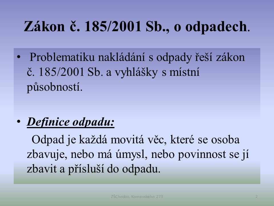 Zákon č. 185/2001 Sb., o odpadech. Problematiku nakládání s odpady řeší zákon č. 185/2001 Sb. a vyhlášky s místní působností. Definice odpadu: Odpad j